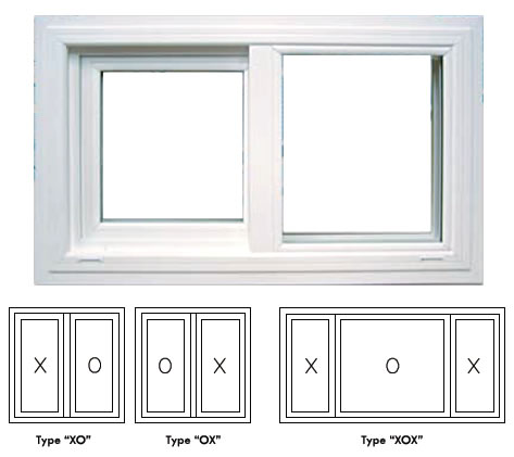 Image Result For Retrofit Window Installation