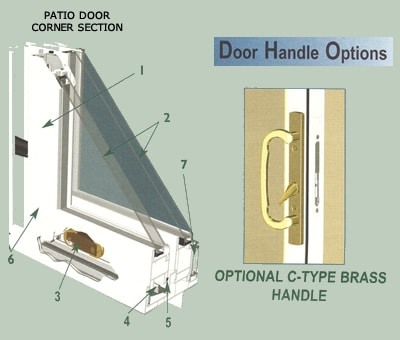 Search & Acoustic 5800 Series Vinyl Patio Doors - International Window ...