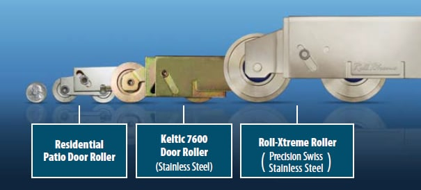 Keltic 7600 7700 Series Sliding Doors International